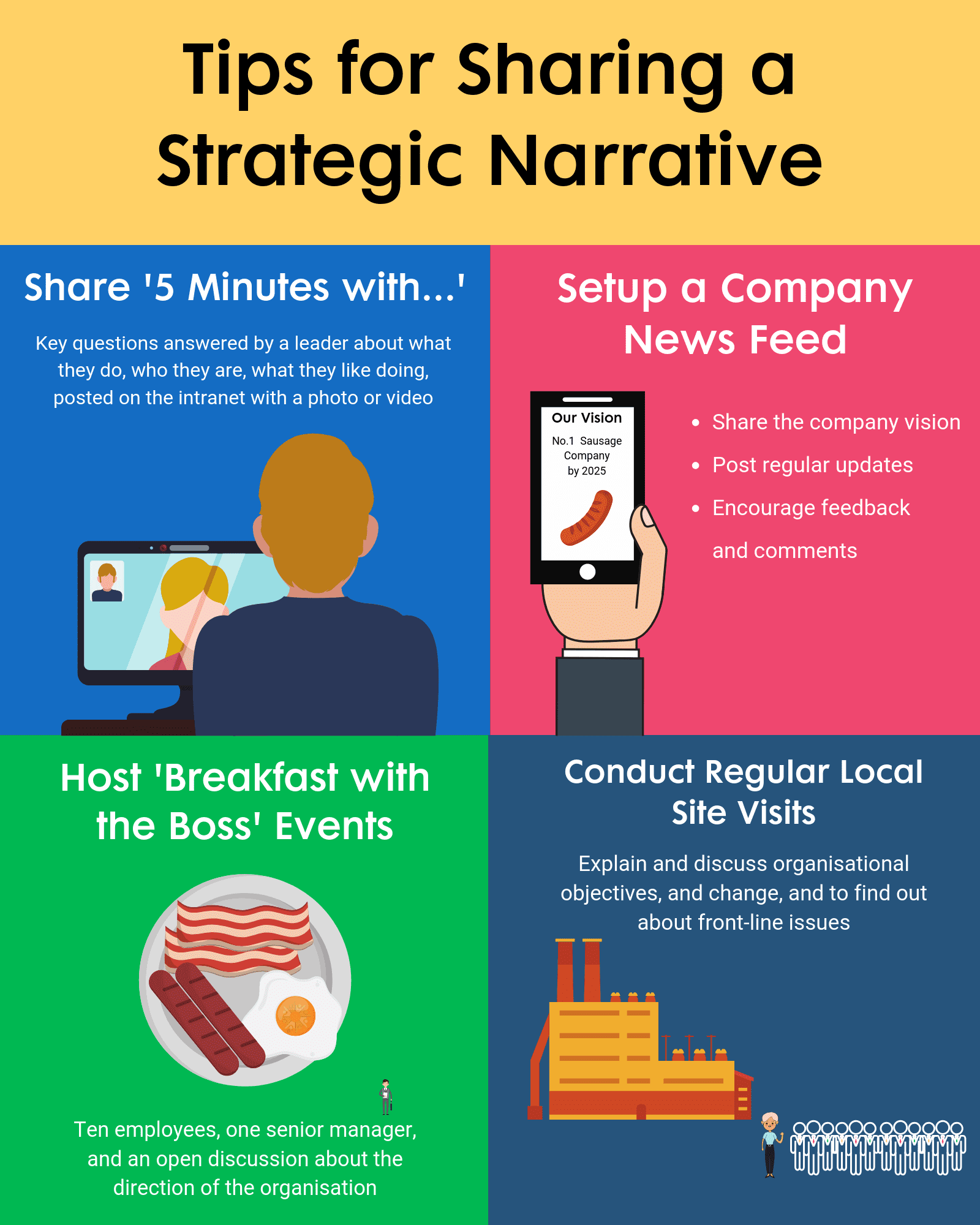 Tips for Sharing a Strategic Narrative for Better Employee Engagement