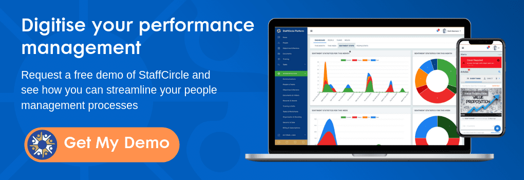 Performance management software get a demo orange